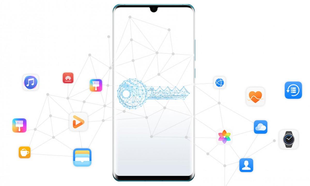 2020 Победители и Проигравшие: Huawei и Honor