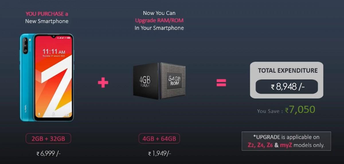Lava представляет четыре новых Z-телефона, запускает инструмент конфигурации телефона myZ
