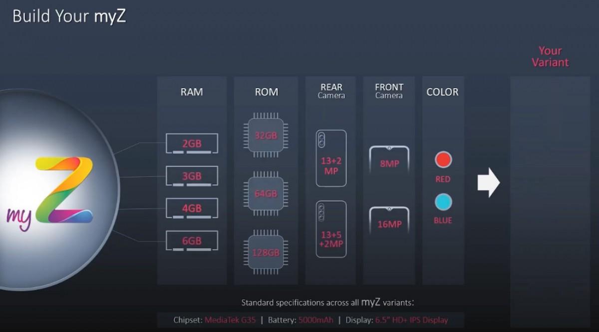 Lava представляет четыре новых Z-телефона, запускает инструмент конфигурации телефона myZ.