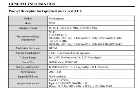 Infinix Note 10 Pro Информация о листинге FCC