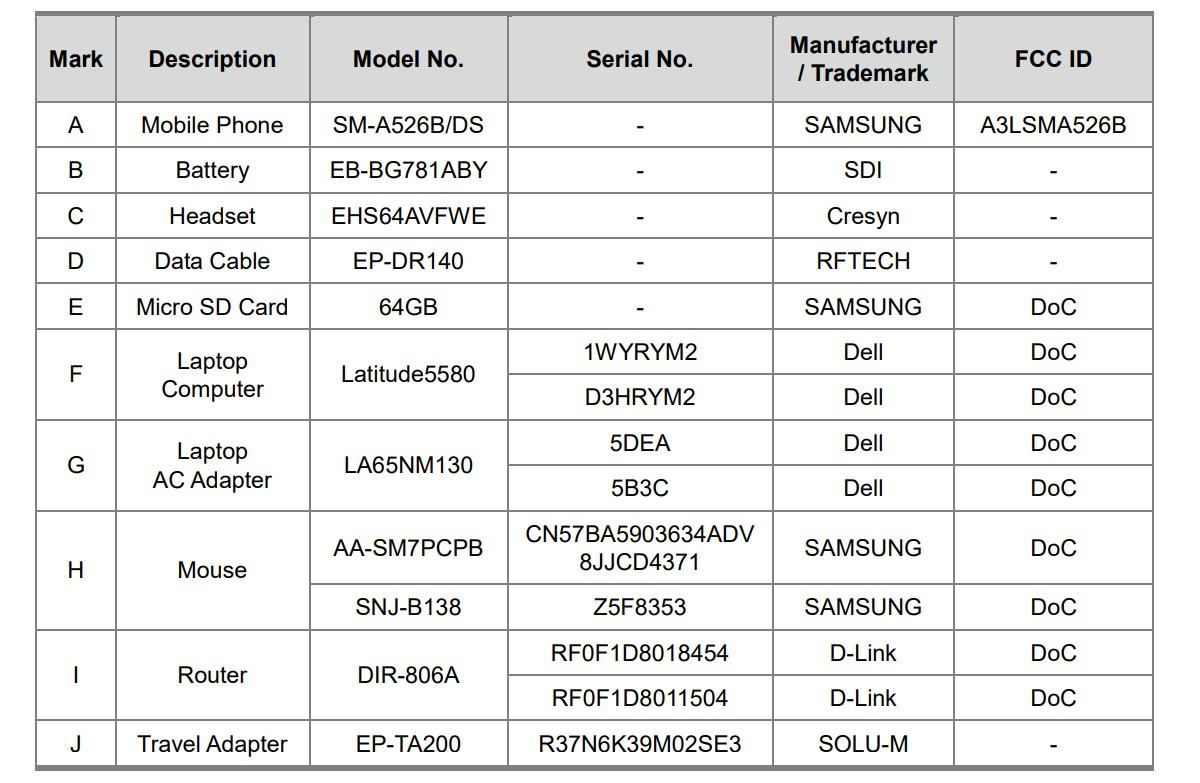 Samsung Galaxy A52 5G проходит через FCC с аккумулятором на 4500 мАч и зарядкой 15 Вт