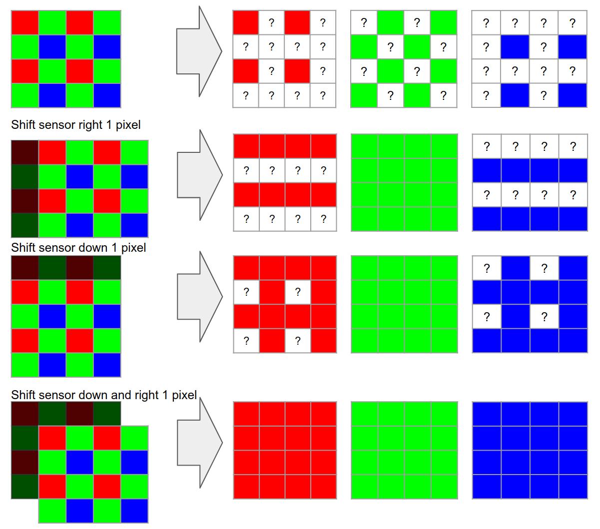 Эксклюзив: серия vivo X60 будет включать первую в своем роде технологию сдвига пикселей