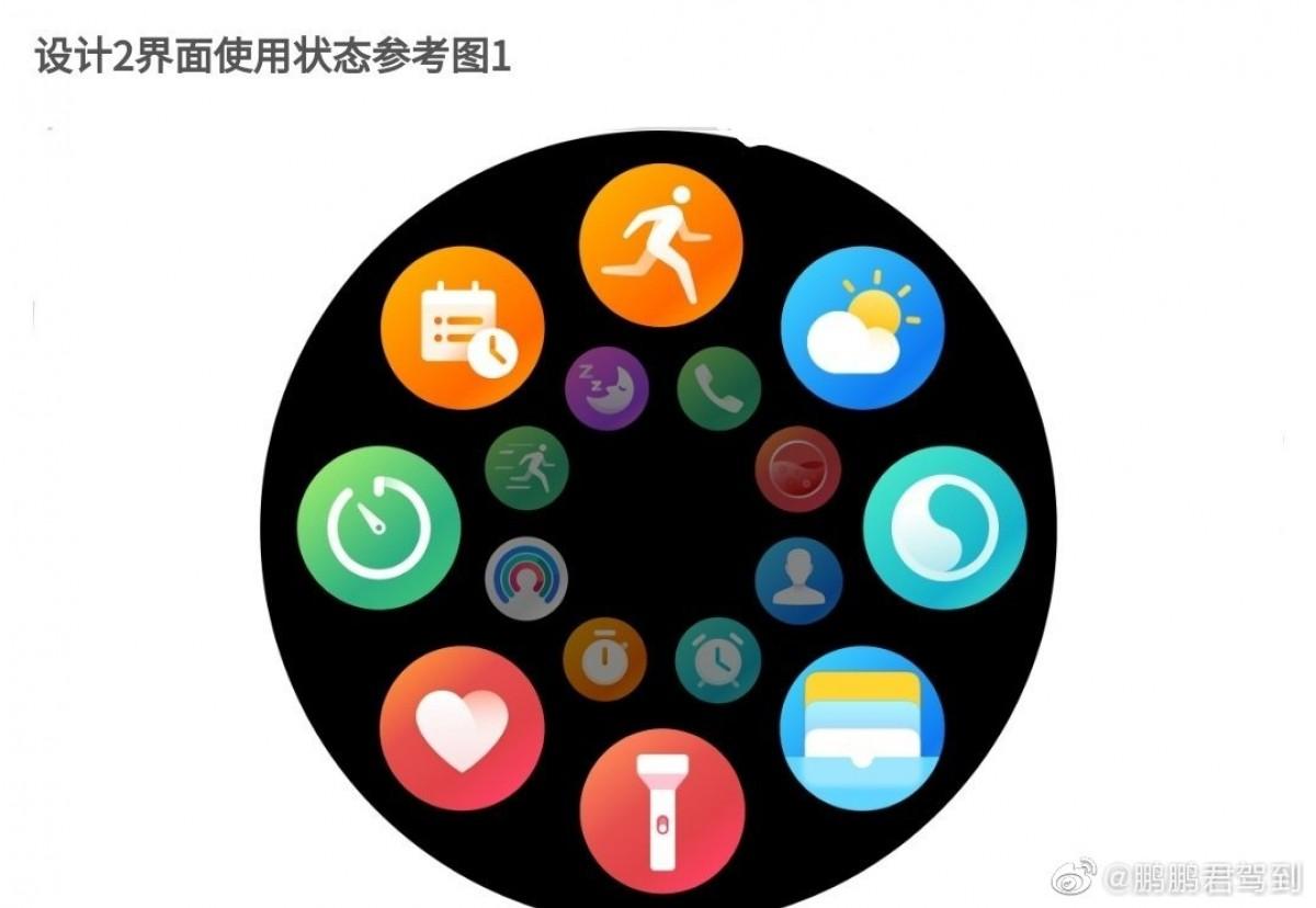 Краткий обзор нового пользовательского интерфейса HarmonyOS для умных часов