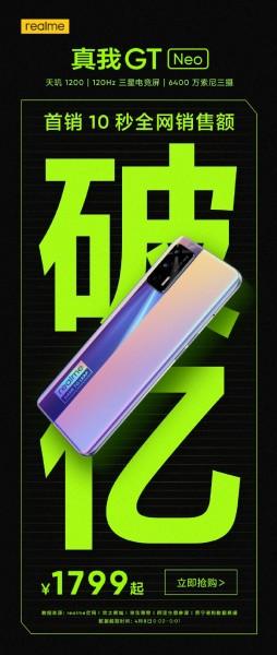 Устройства Realme GT Neo стоимостью 100 миллионов юаней проданы за 10 секунд при первой продаже