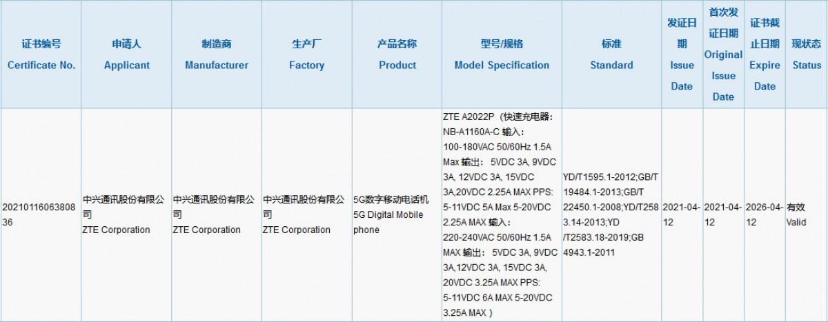 ZTE Axon 30 Ultra получает сертификат 3C с зарядным устройством на 66 Вт