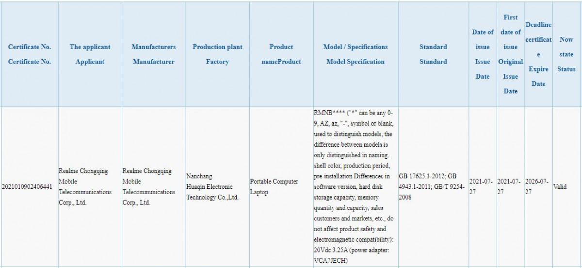 Realme Book сертифицирован 3C с зарядным устройством на 65 Вт