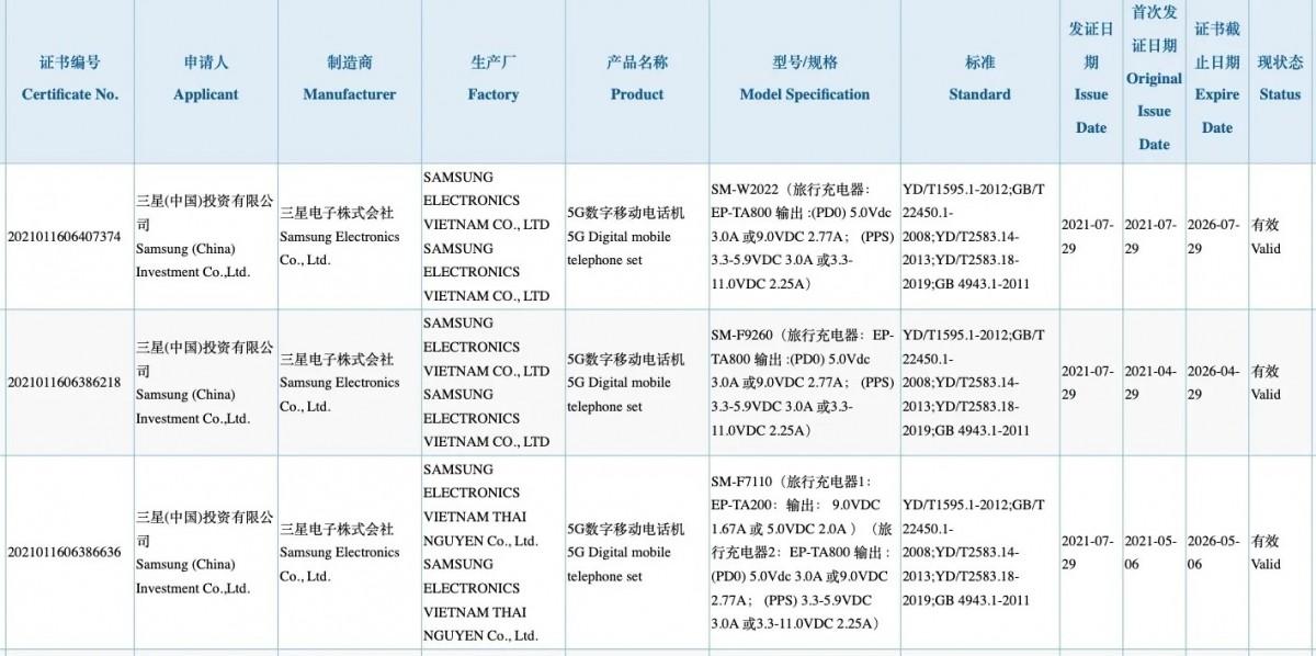 Samsung Galaxy Z Flip3, прошедший через 3C, в конце концов будет поддерживать зарядку 25 Вт