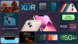 Основные характеристики: iPhone 13 и 13 mini