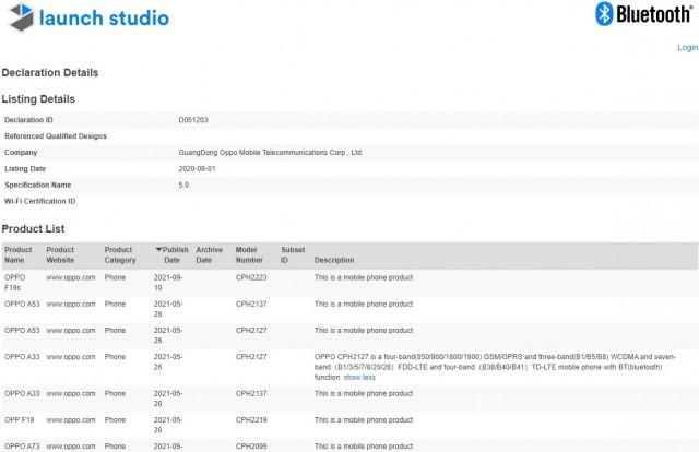 Oppo F19s Bluetooth сертифицирован